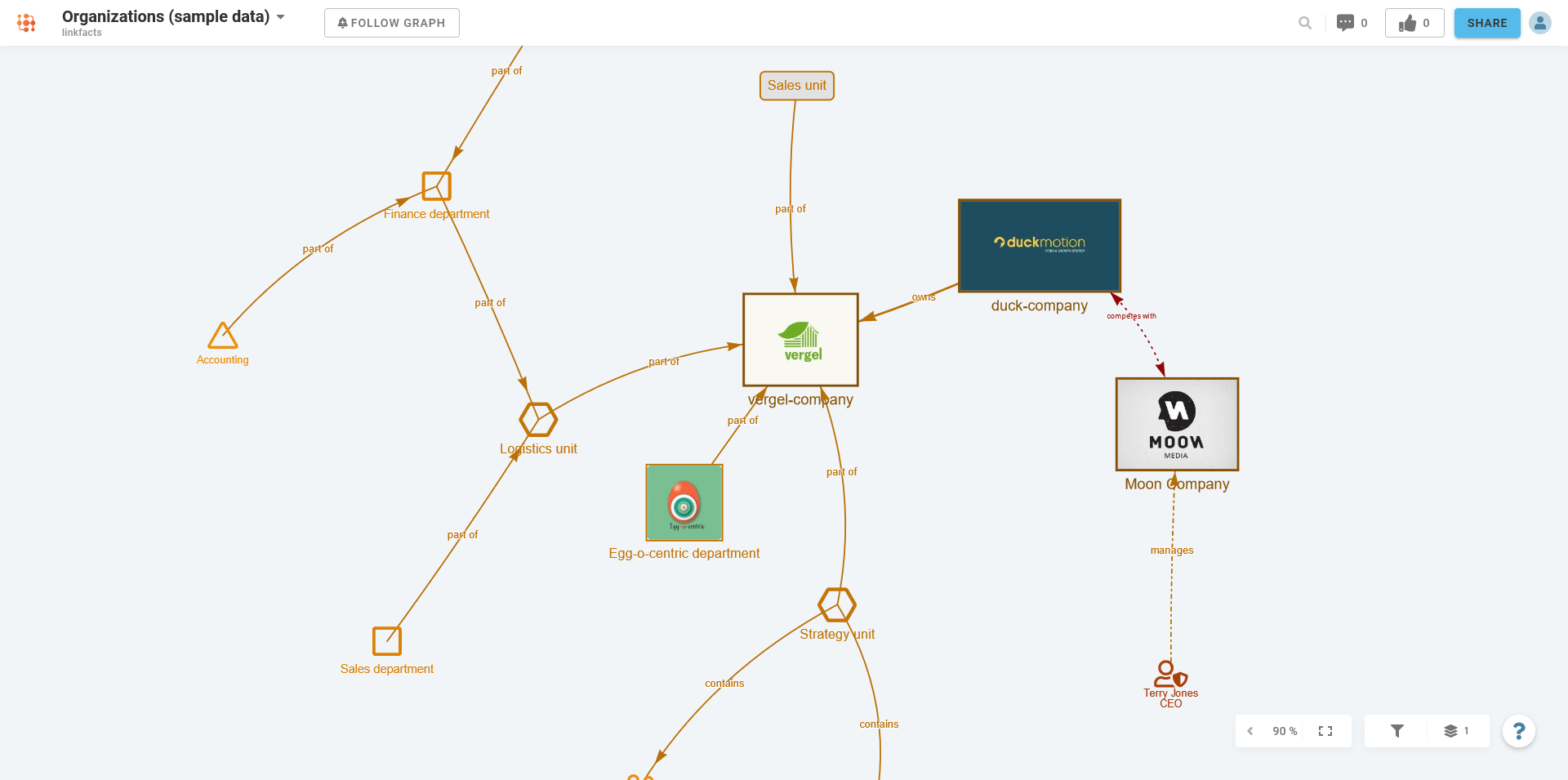 training plans mind map tool