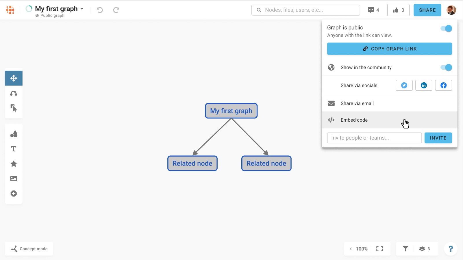Mind Map Collaboration Graph Screenshot