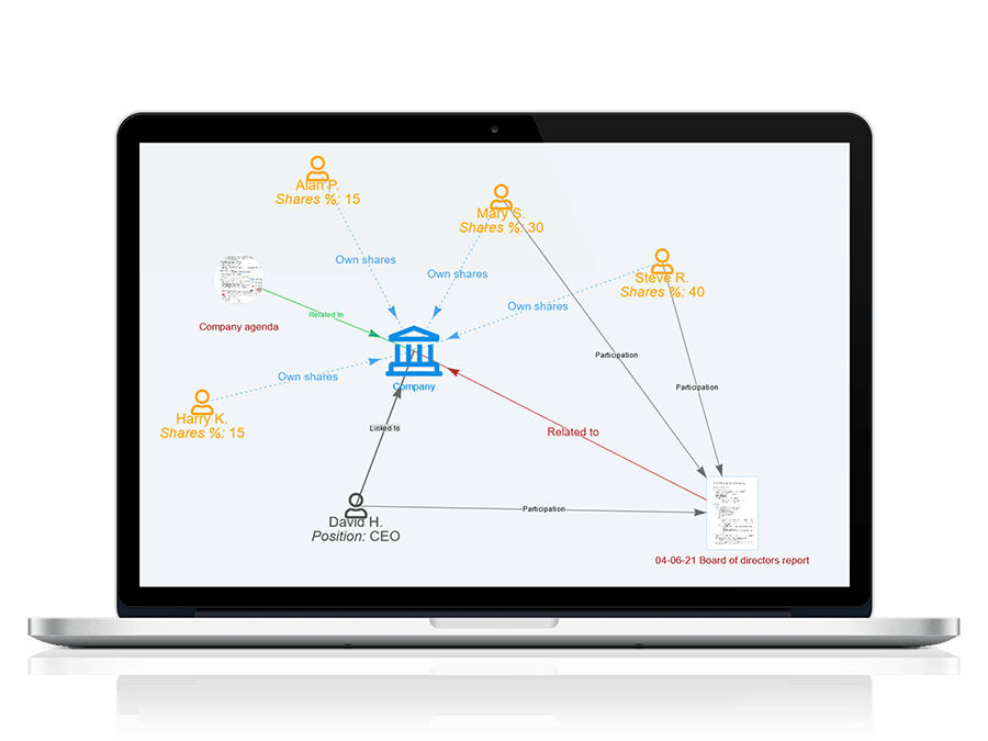 business mind map ultimate tool