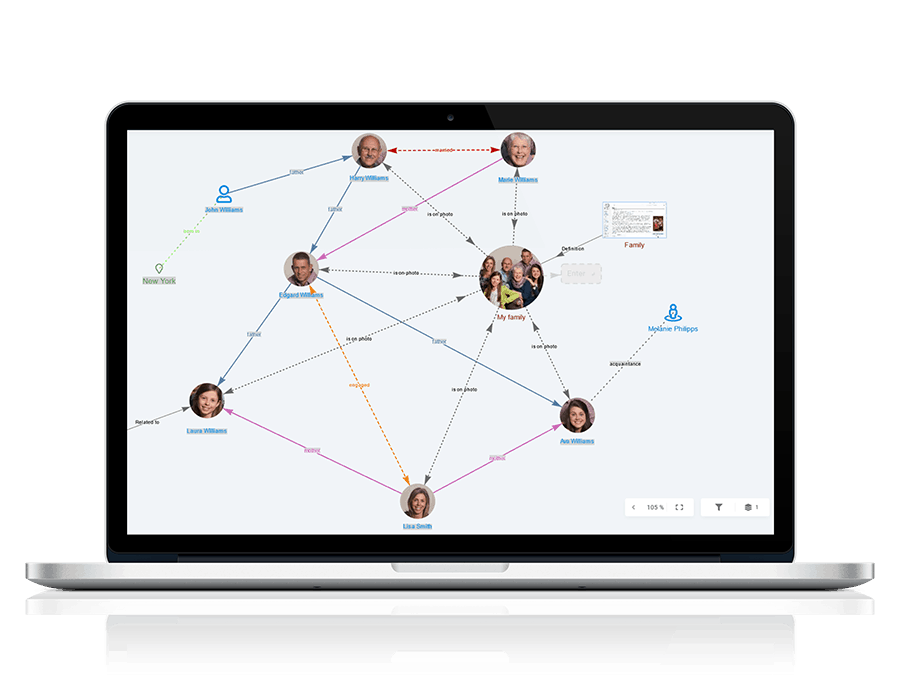 mind map accounting tool