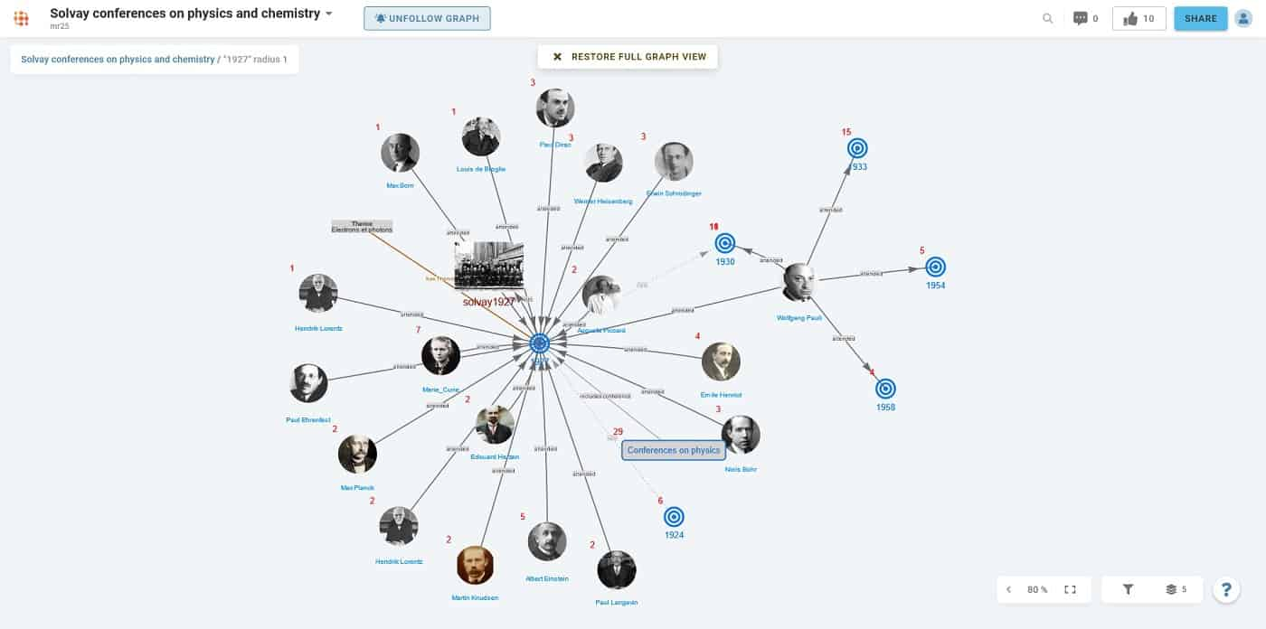 """</span> <span id=""""typing-span"""">Think {fast, deep,  in teams, visual}</span>  <h1 class=""""white-color"""">Concept map and mind map tool<br><span class=""""sub"""">Make your ideas grow</span></h1>"""